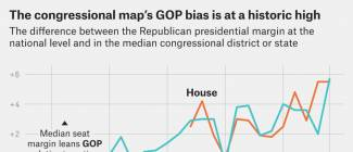 2018 Congressional Map Has A HUGE Bias Against One Of The Parties