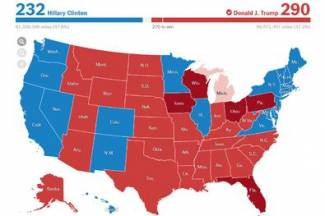 Should the Electoral College Be Abolished?